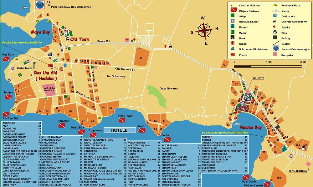 Карта Шарма